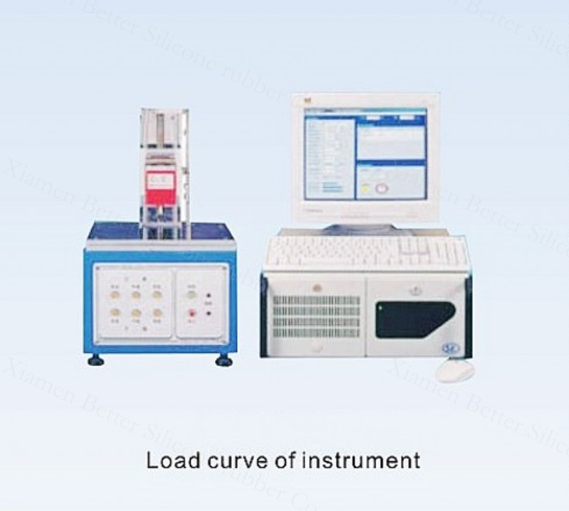 4.load curve of instrument
